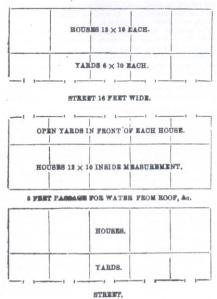Gover's sketch for transforming the Royapuram slum